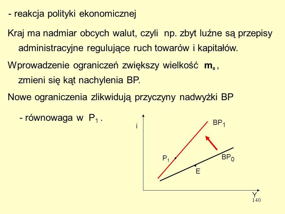 . reakcja polityki ekonomicznej