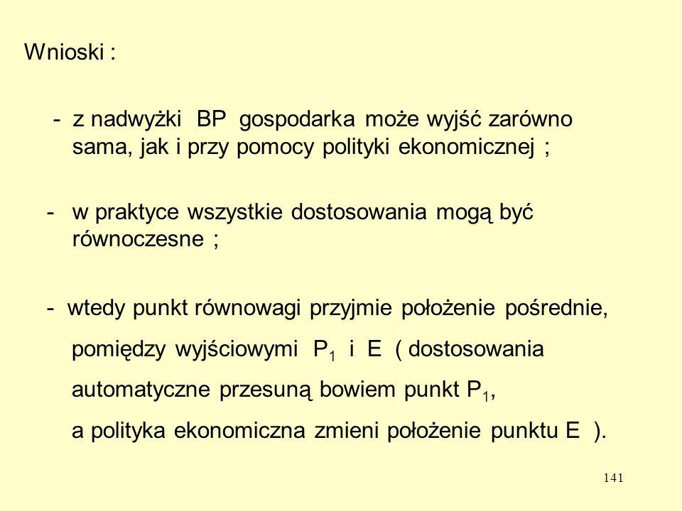 Wnioski : - z nadwyżki BP gospodarka może wyjść zarówno sama, jak i przy pomocy polityki ekonomicznej ;