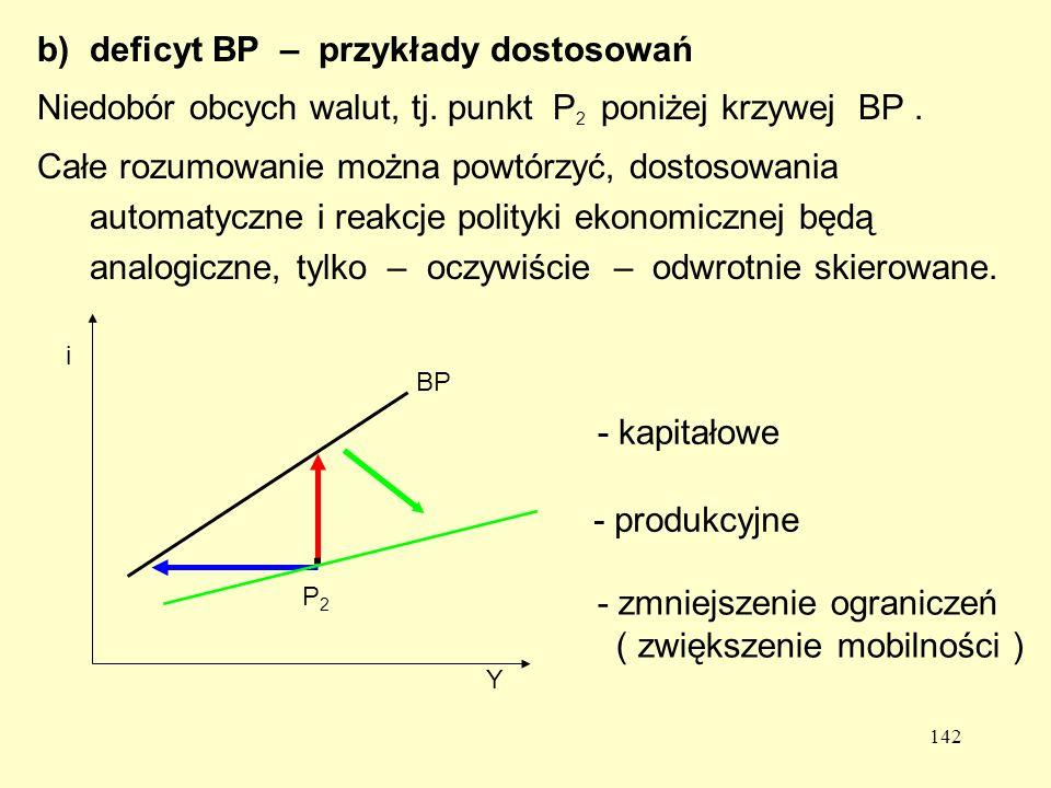 . deficyt BP – przykłady dostosowań