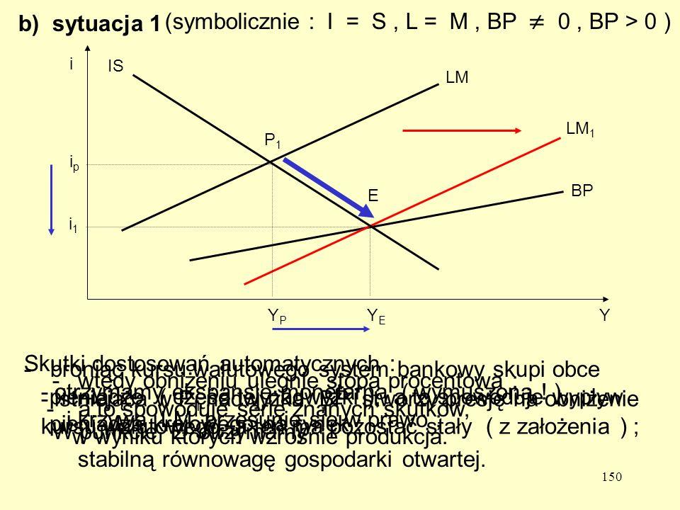 (symbolicznie : I = S , L = M , BP  0 , BP > 0 ) b) sytuacja 1
