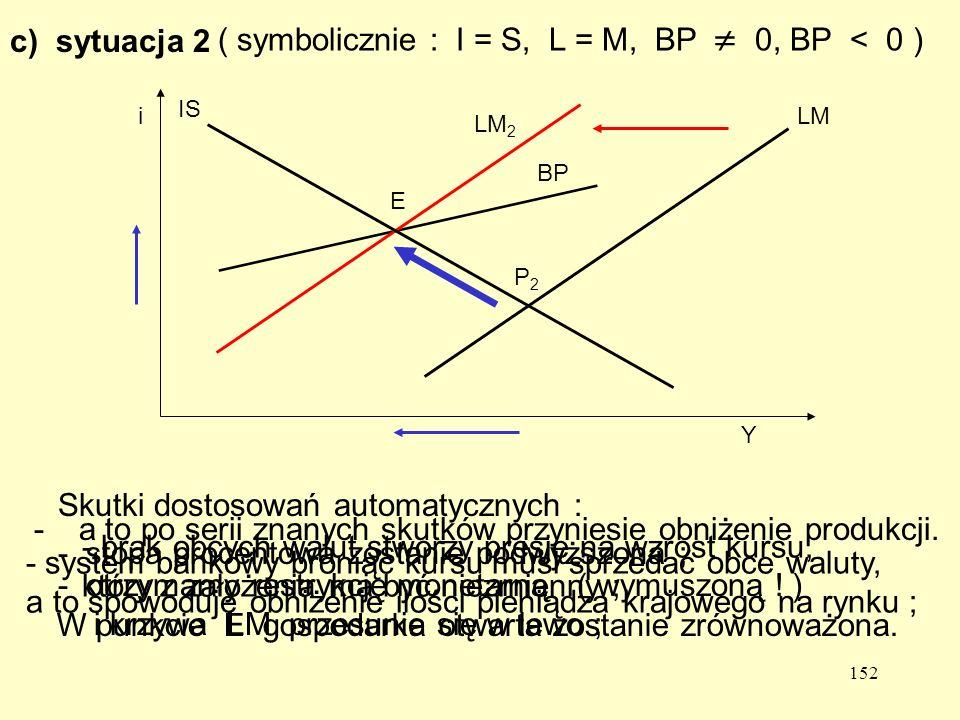 ( symbolicznie : I = S, L = M, BP  0, BP < 0 ) c) sytuacja 2