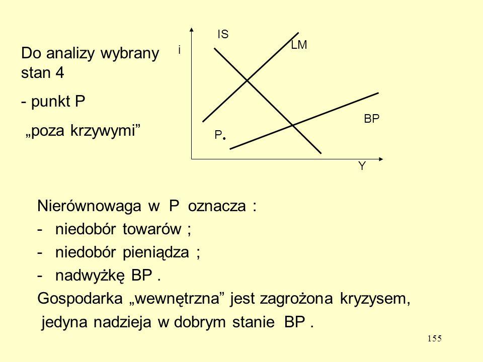"""Do analizy wybrany stan 4 punkt P """"poza krzywymi"""