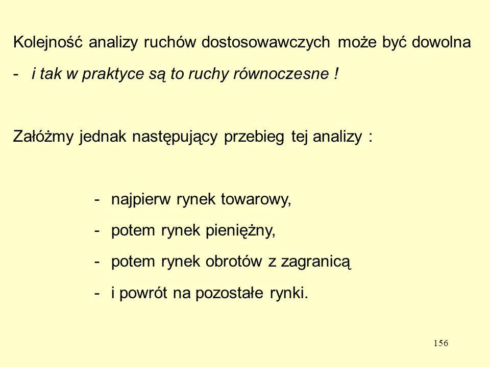 Kolejność analizy ruchów dostosowawczych może być dowolna