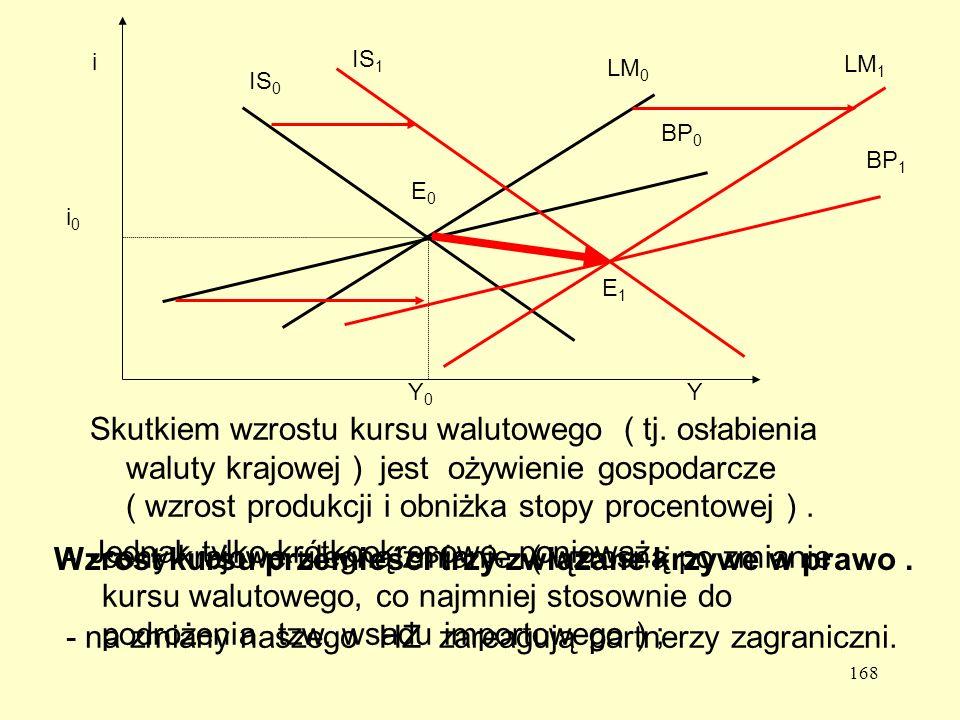 Wzrost kursu przemieści trzy związane krzywe w prawo .