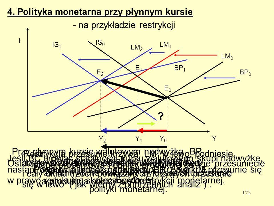 4. Polityka monetarna przy płynnym kursie