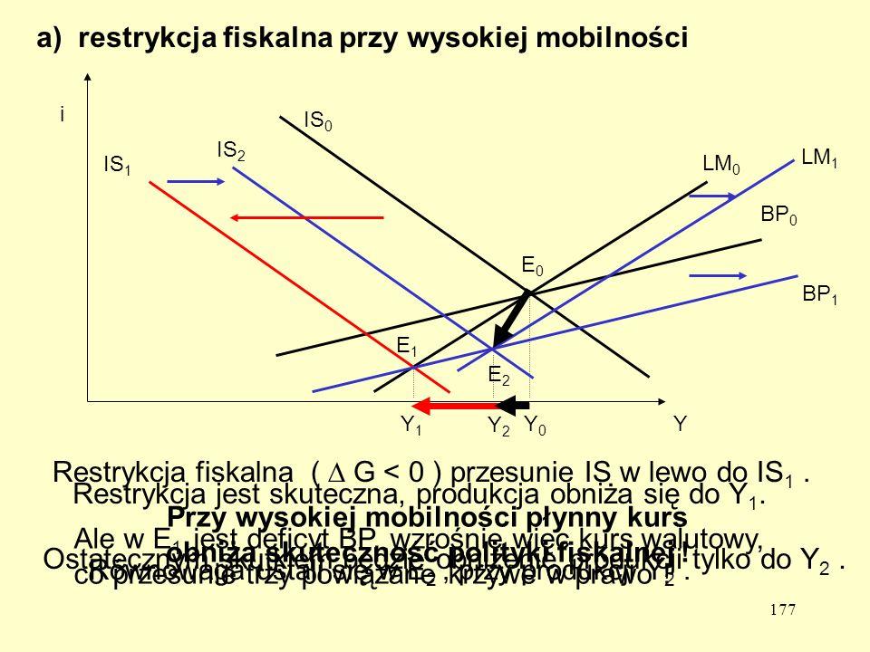 a) restrykcja fiskalna przy wysokiej mobilności
