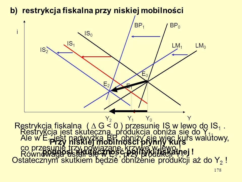 b) restrykcja fiskalna przy niskiej mobilności