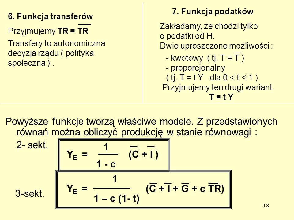 7. Funkcja podatków 6. Funkcja transferów. Zakładamy, że chodzi tylko o podatki od H. Przyjmujemy TR = TR.