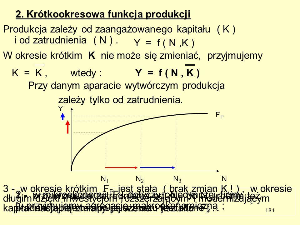 2. Krótkookresowa funkcja produkcji