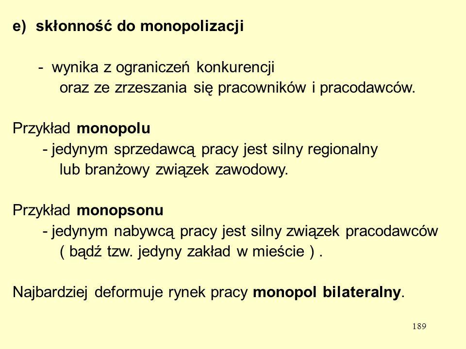 skłonność do monopolizacji