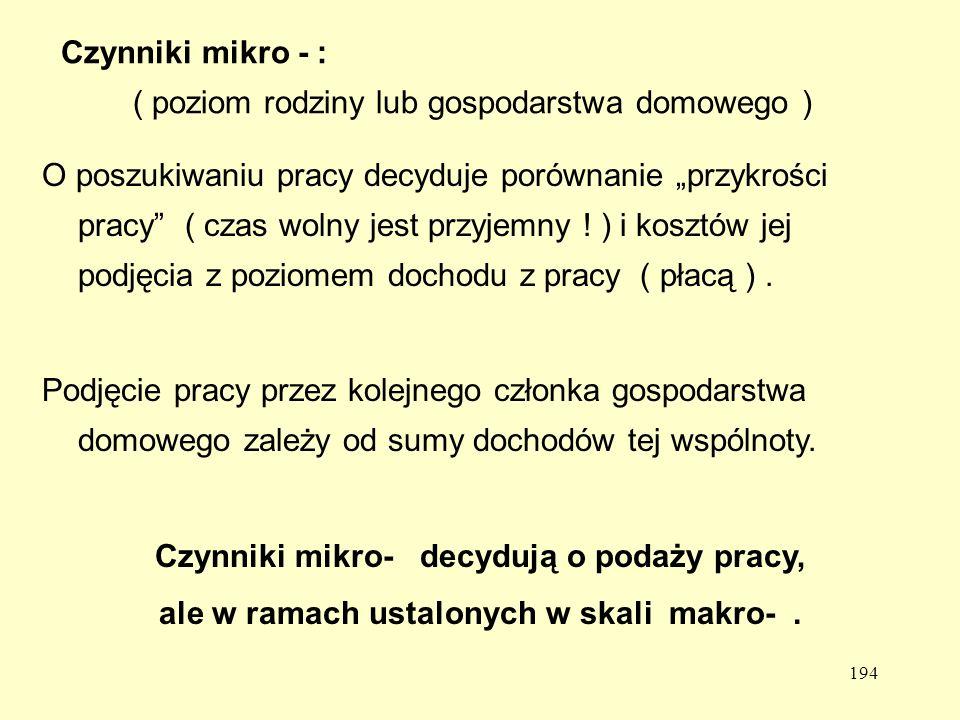 Czynniki mikro - : ( poziom rodziny lub gospodarstwa domowego )