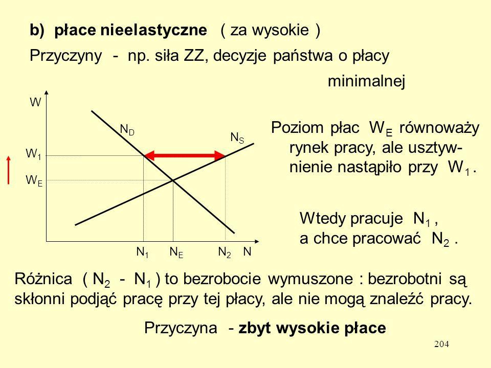 b) płace nieelastyczne ( za wysokie )