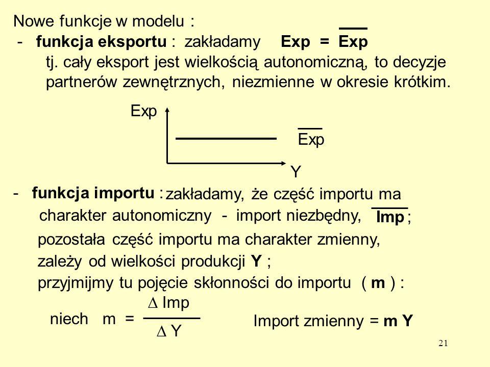 Nowe funkcje w modelu : - funkcja eksportu : zakładamy Exp = Exp.