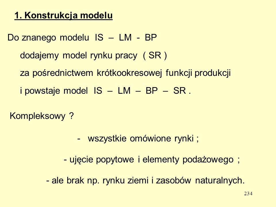 Do znanego modelu IS – LM - BP dodajemy model rynku pracy ( SR )