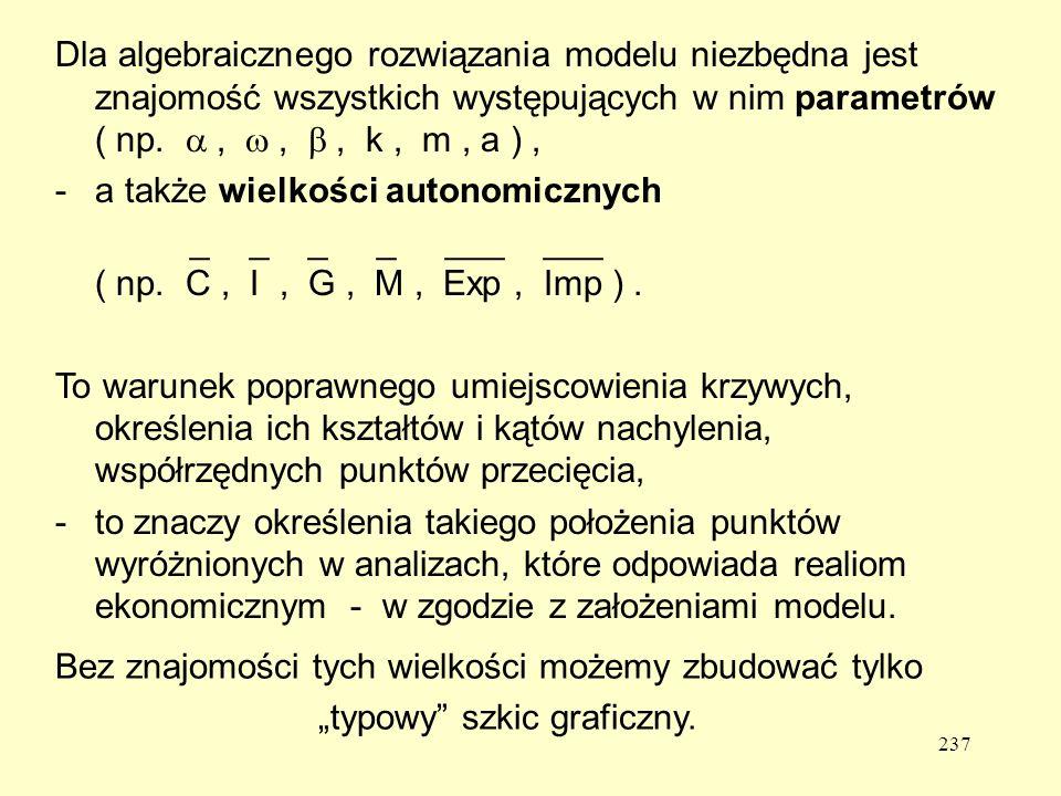 Dla algebraicznego rozwiązania modelu niezbędna jest znajomość wszystkich występujących w nim parametrów ( np.  ,  ,  , k , m , a ) ,