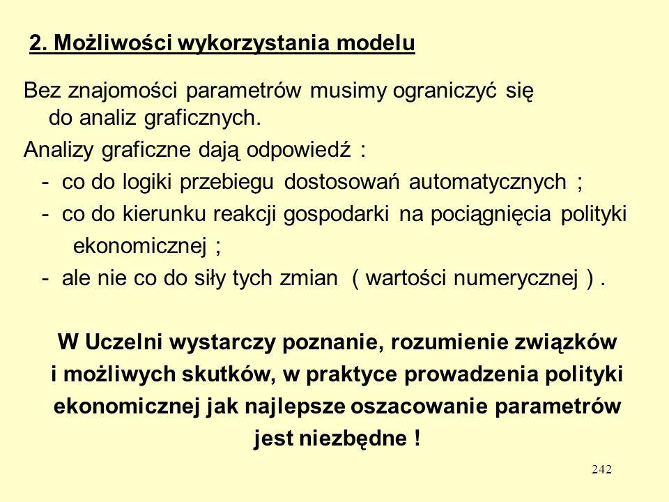 2. Możliwości wykorzystania modelu