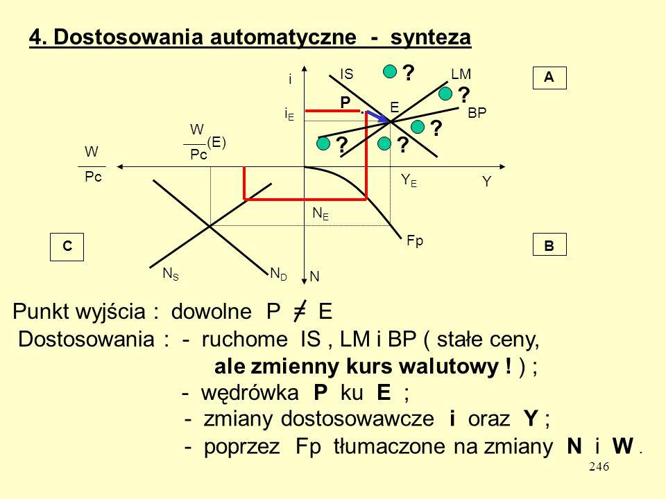 4. Dostosowania automatyczne - synteza