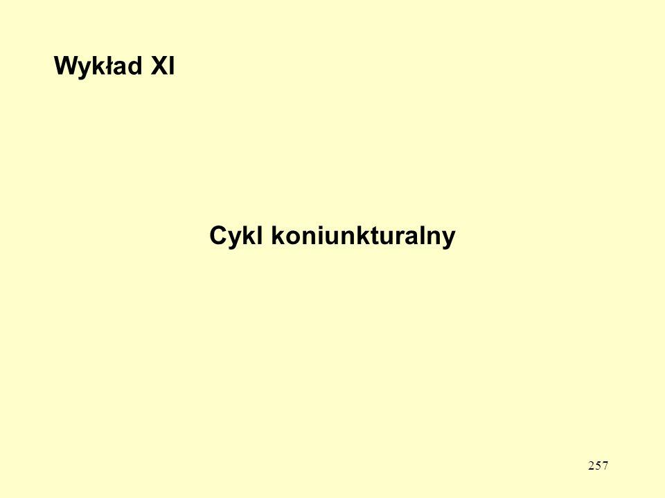 Wykład XI Cykl koniunkturalny