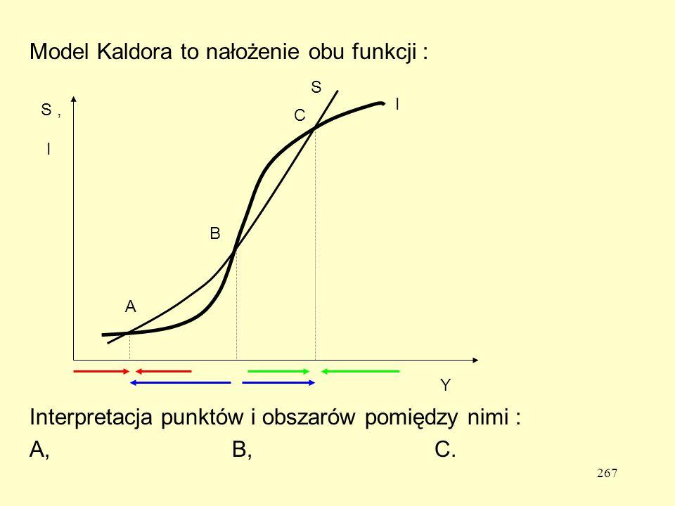 Model Kaldora to nałożenie obu funkcji :