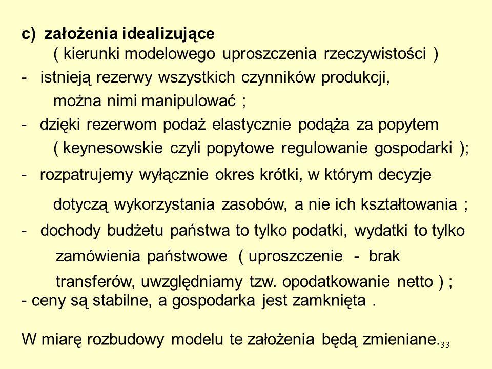 c) założenia idealizujące ( kierunki modelowego uproszczenia rzeczywistości )