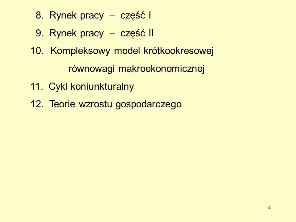 8. Rynek pracy – część I 9. Rynek pracy – część II. Kompleksowy model krótkookresowej. równowagi makroekonomicznej.