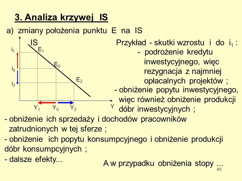 3. Analiza krzywej IS a) zmiany położenia punktu E na IS IS