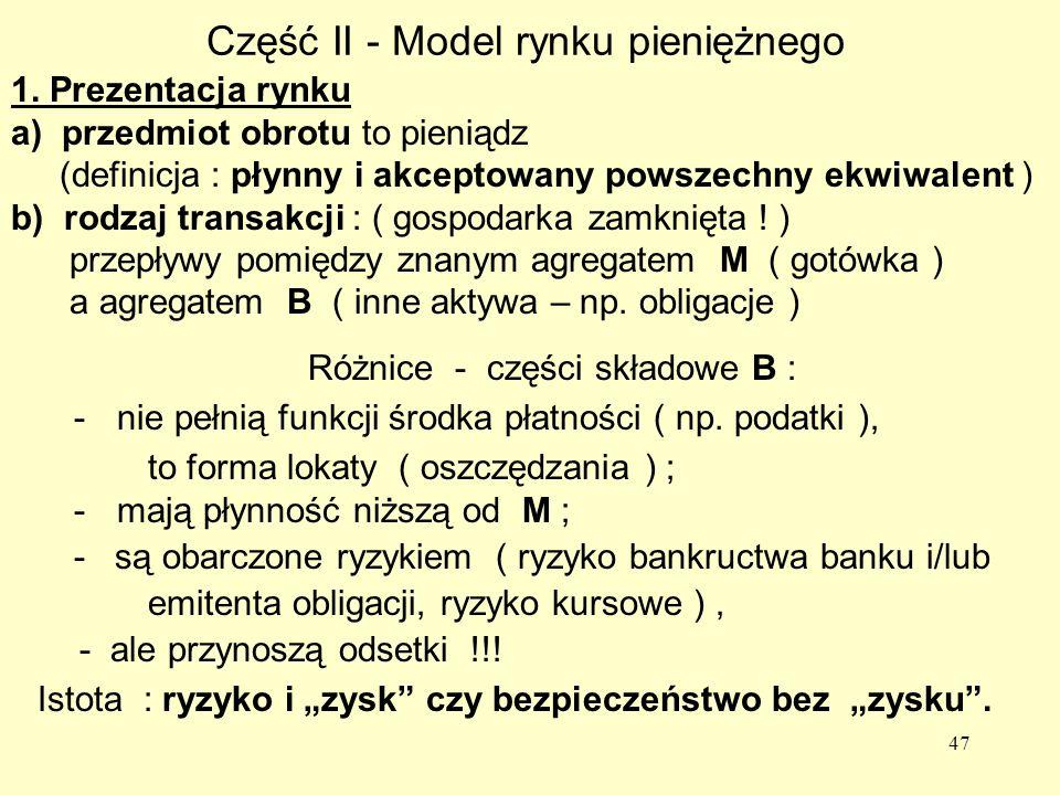Część II - Model rynku pieniężnego