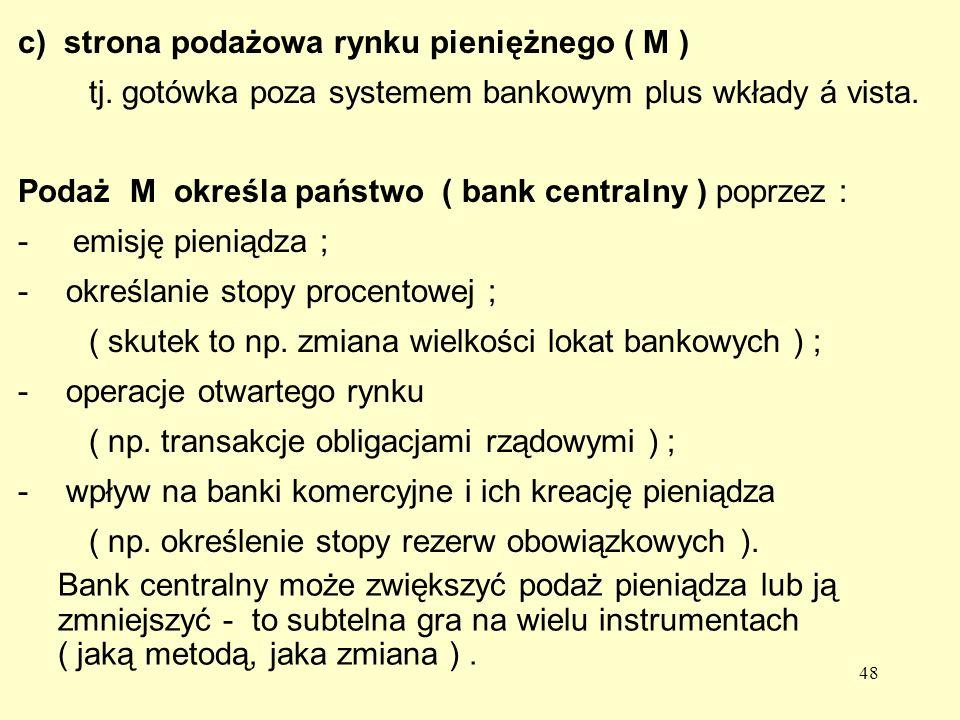 c) strona podażowa rynku pieniężnego ( M )