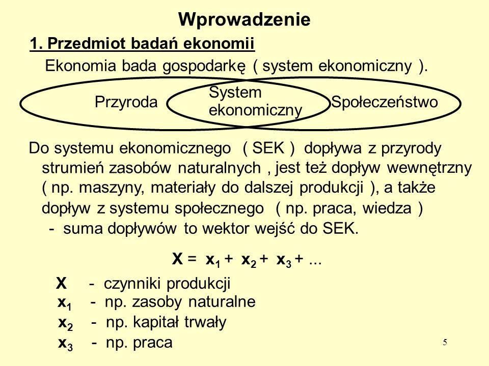 Wprowadzenie 1. Przedmiot badań ekonomii