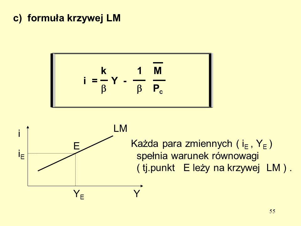 c) formuła krzywej LM i = Y - k 1 M. b b Pc. LM. i. Każda para zmiennych ( iE , YE )