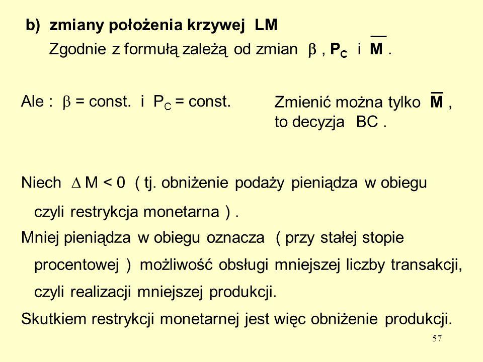 b) zmiany położenia krzywej LM