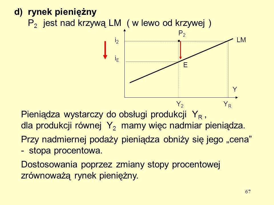 . rynek pieniężny P2 jest nad krzywą LM ( w lewo od krzywej )