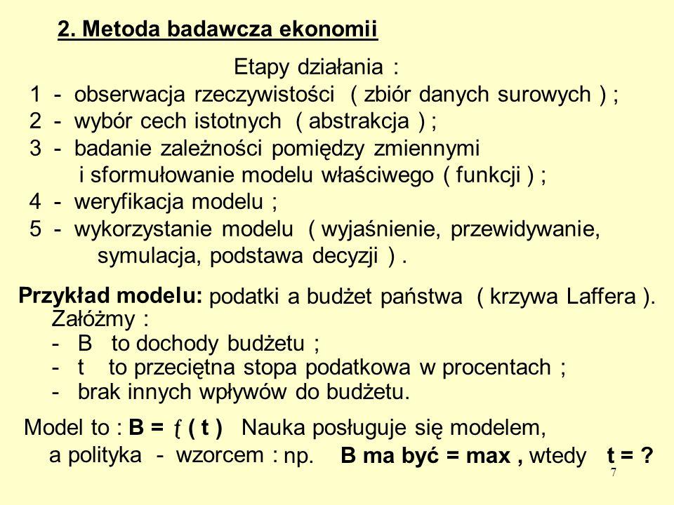 2. Metoda badawcza ekonomii