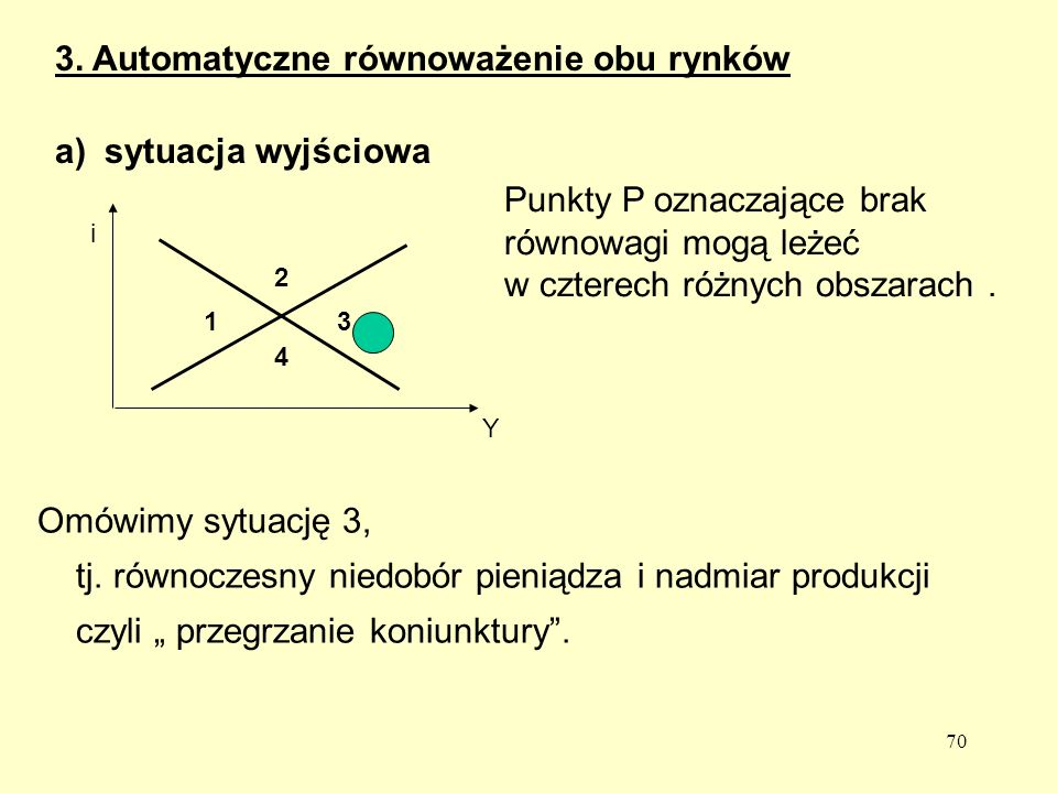 3. Automatyczne równoważenie obu rynków