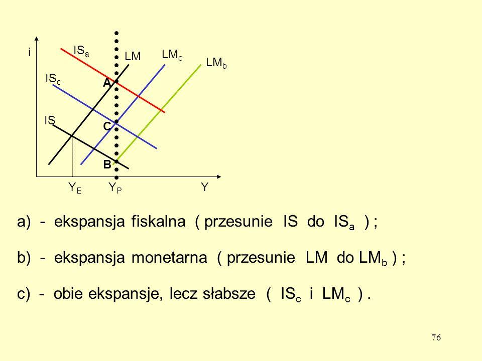 a) - ekspansja fiskalna ( przesunie IS do ISa ) ;
