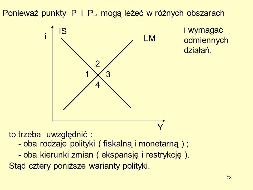 Ponieważ punkty P i PP mogą leżeć w różnych obszarach