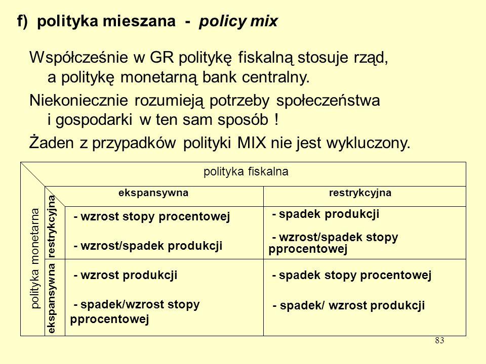 f) polityka mieszana - policy mix
