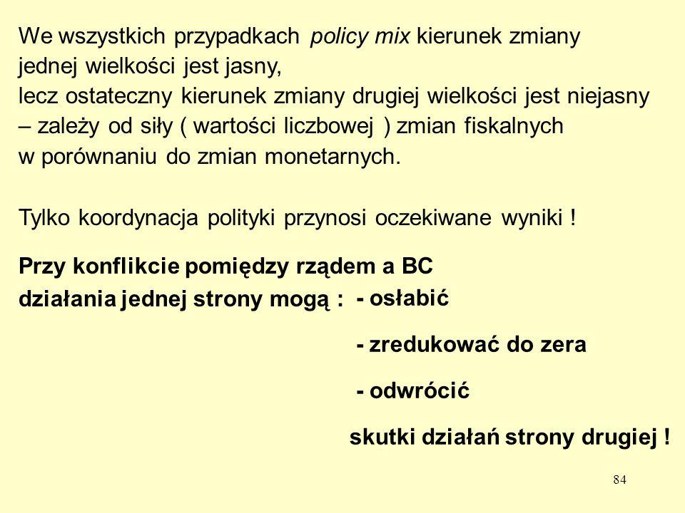 We wszystkich przypadkach policy mix kierunek zmiany jednej wielkości jest jasny,