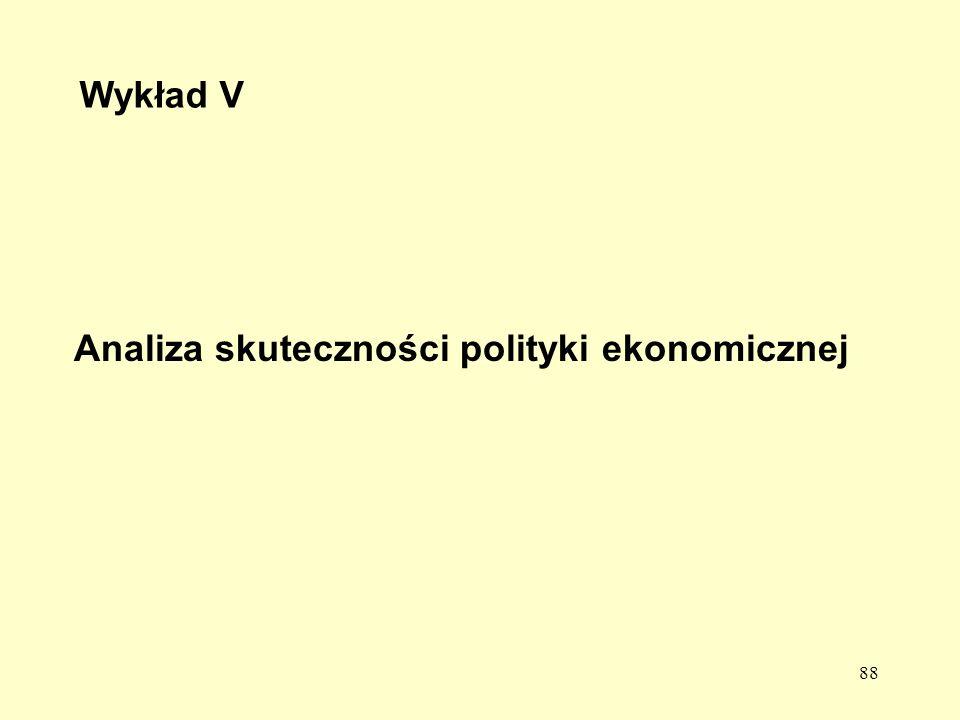 Wykład V Analiza skuteczności polityki ekonomicznej