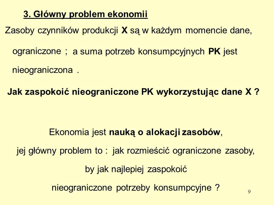 3. Główny problem ekonomii