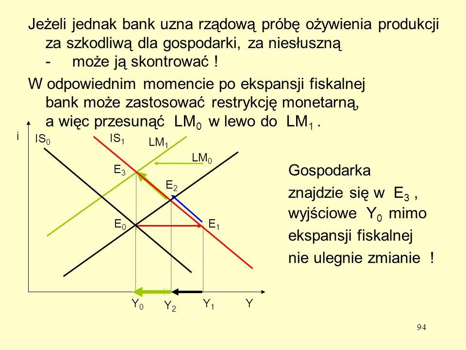 Jeżeli jednak bank uzna rządową próbę ożywienia produkcji za szkodliwą dla gospodarki, za niesłuszną - może ją skontrować !