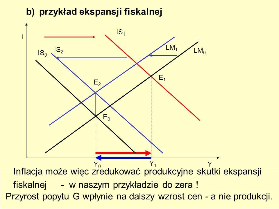 b) przykład ekspansji fiskalnej
