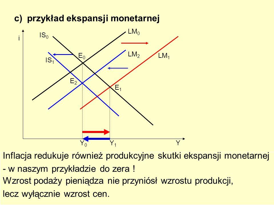 c) przykład ekspansji monetarnej
