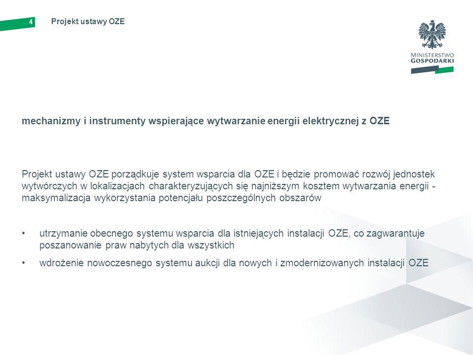 Projekt ustawy OZE 4. mechanizmy i instrumenty wspierające wytwarzanie energii elektrycznej z OZE.