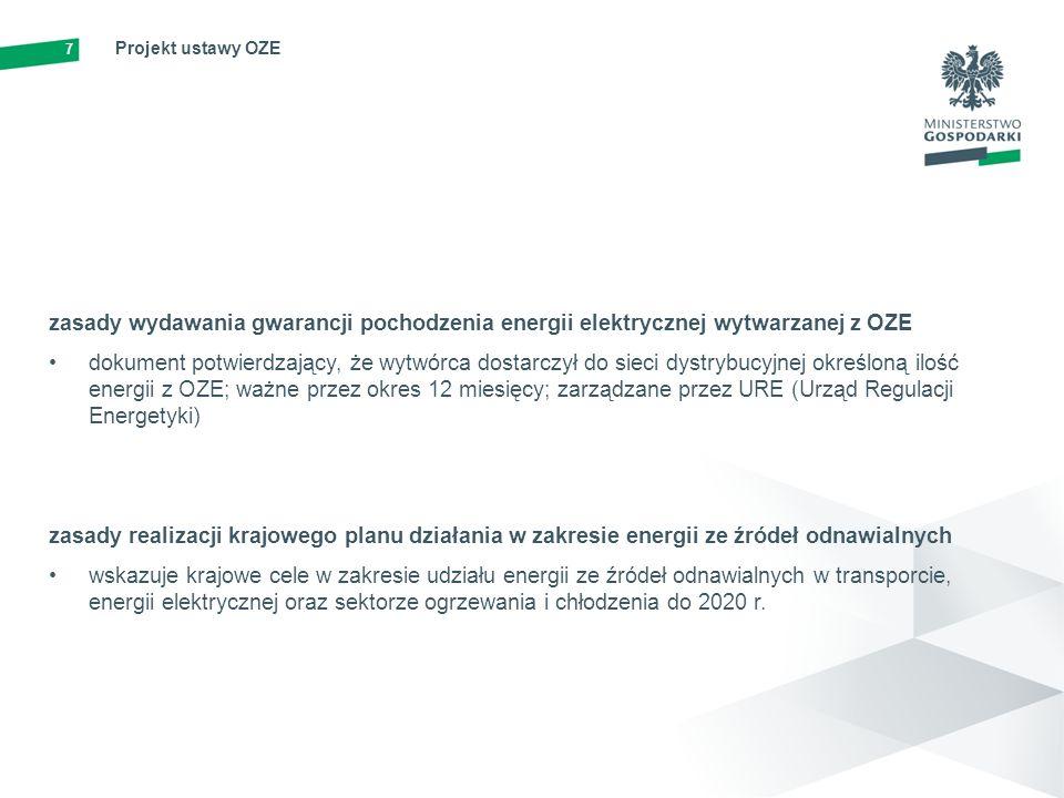 Projekt ustawy OZE 7. zasady wydawania gwarancji pochodzenia energii elektrycznej wytwarzanej z OZE.