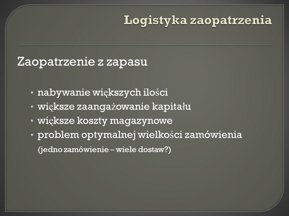 Logistyka zaopatrzenia