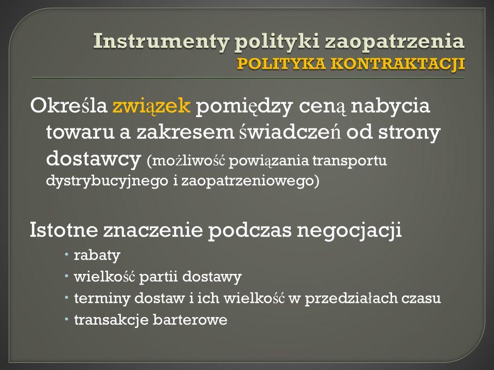 Instrumenty polityki zaopatrzenia POLITYKA KONTRAKTACJI