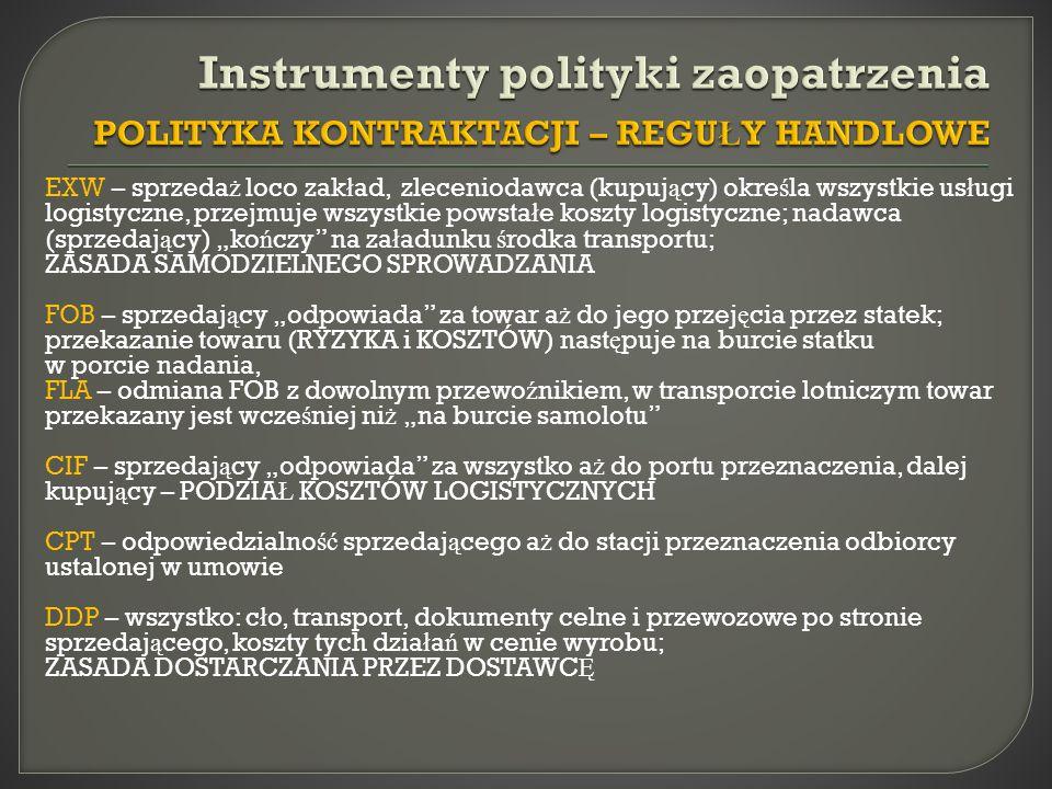 Instrumenty polityki zaopatrzenia POLITYKA KONTRAKTACJI – REGUŁY HANDLOWE