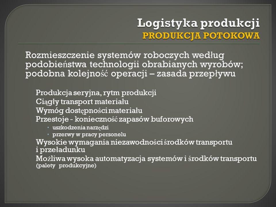 Logistyka produkcji PRODUKCJA POTOKOWA