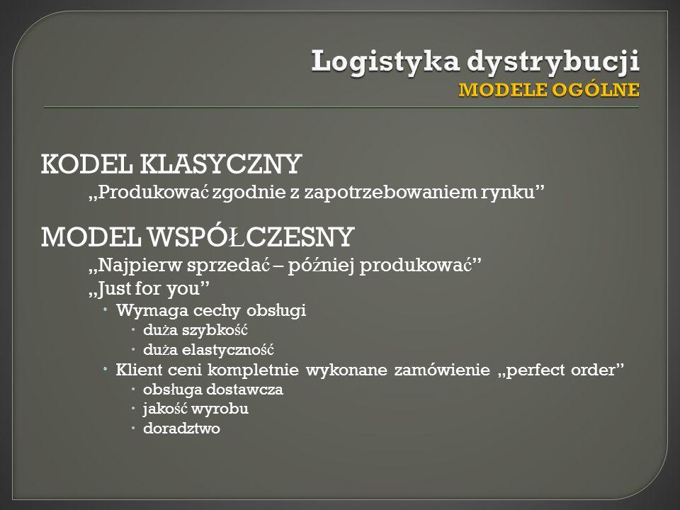 Logistyka dystrybucji MODELE OGÓLNE